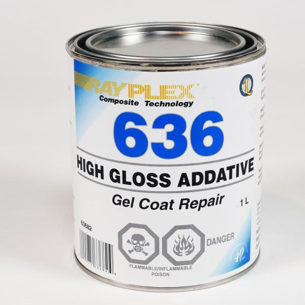 Hi-gloss additives, primers and patch-aids